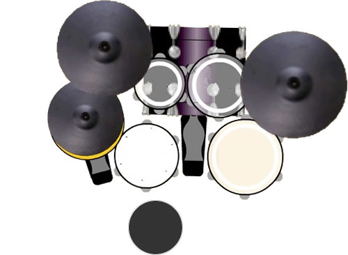 Guide To Setting Up A Drum Kit