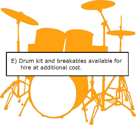 Kit and Breakables E